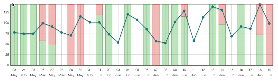 rating-statistics